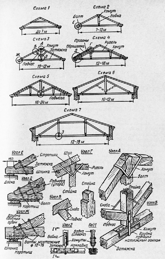 Схемы и детали узлов