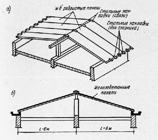 Панели железобетонные несущие бетон для фундамента жби