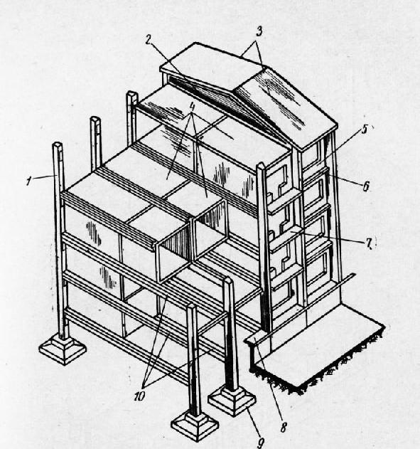 Каркасно-блочная схема зданий
