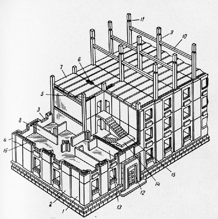 Конструкция каркасного дома: 1
