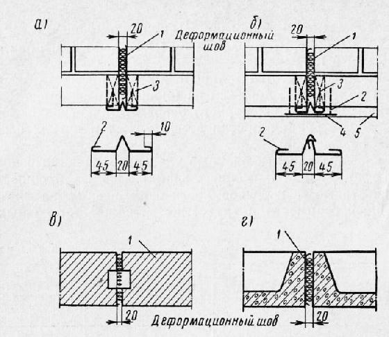 Материалы для герметизации швов в бассейне