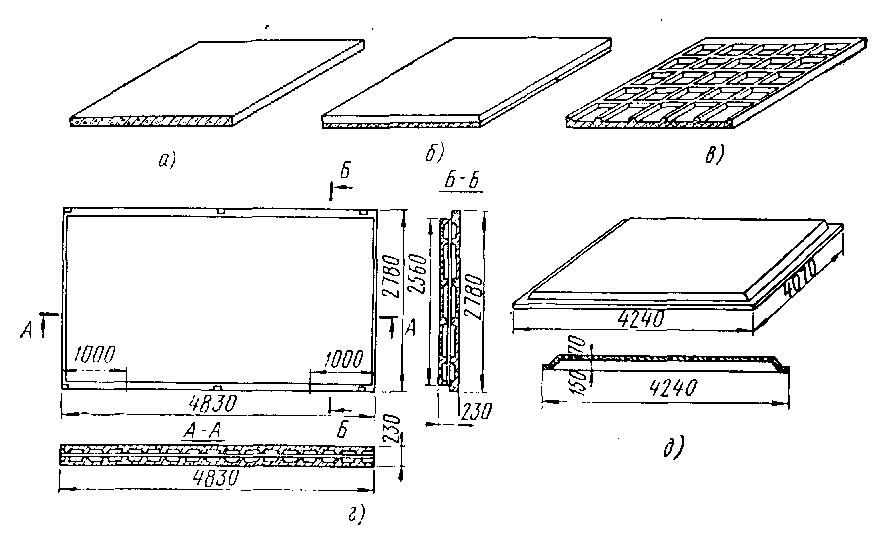 Толщина плиты перекрытия сплошные жби на первомайке