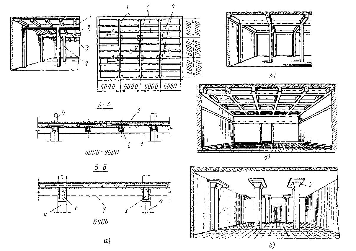 Монолитные железобетонные производство дорожных плит тюмень