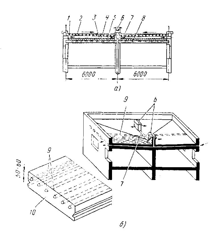Железобетонные вентилируемые крыши чертежи ребристых плит перекрытия