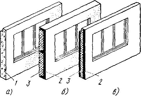 Конструкции наружных стеновых