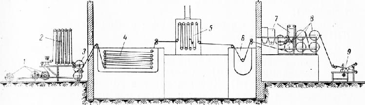Схема пропиточного агрегата
